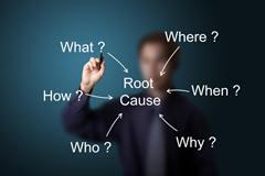 Root Cause Analysis Dengan 5W dan 1H
